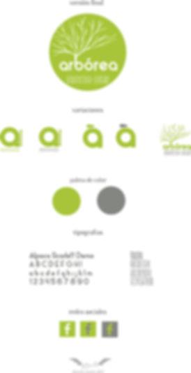 arbórea zanto