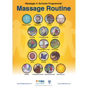 MISP Massage Routine (A2 poster)