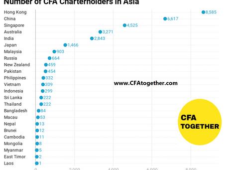 Thống kê CFA Charterholder ở châu Á
