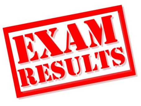 Cách đọc kết quả thi CFA