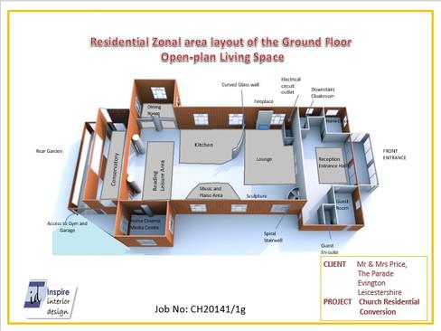zonal areas interiors.jpg