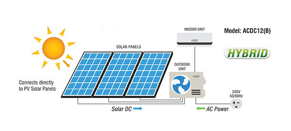 Solar AC Diagram.JPG
