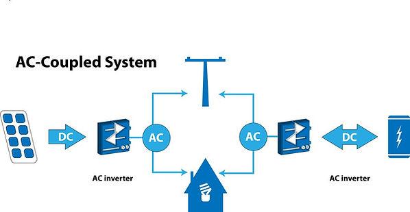 AC_coupled.jpg