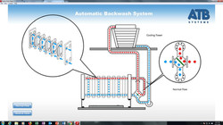 ABS Animation_Page_1