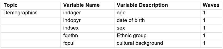 genetics table.png