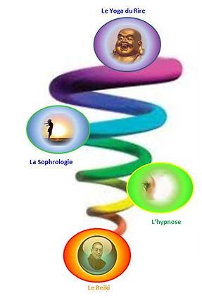 spirale_activités.JPG