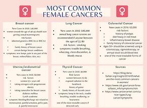 femalecancersinfo.png