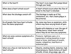 heartattackfc.png