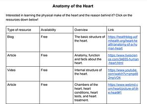 anatomyoftheheart_me.png