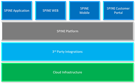 Spine Architecture.png