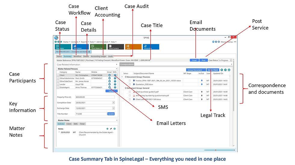 Case Summary.jpg