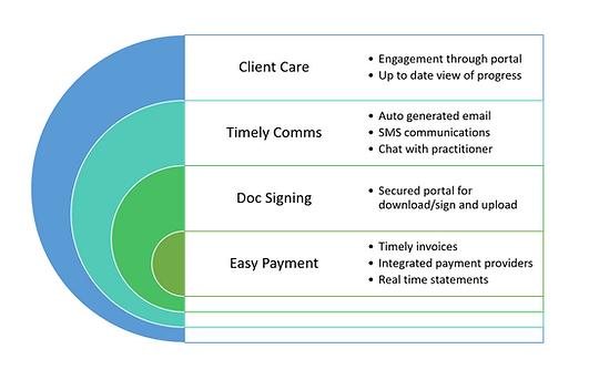 SpineLegal Customer Care.png