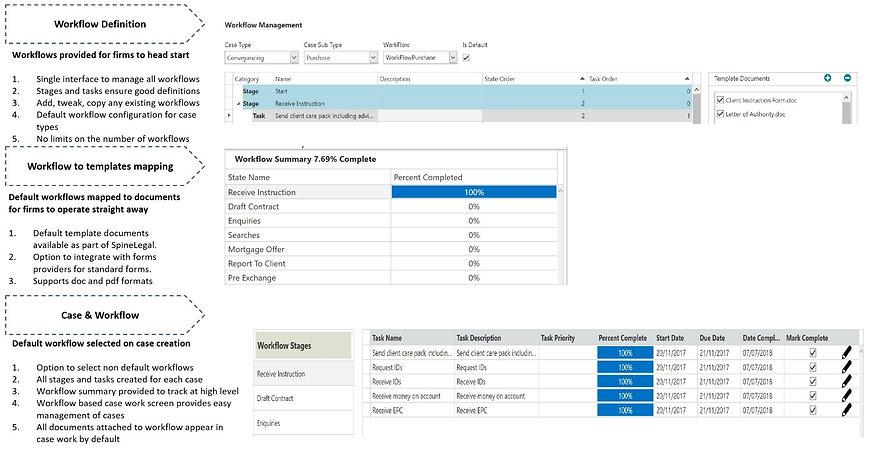 SpineLegal Workflow Management.jpg