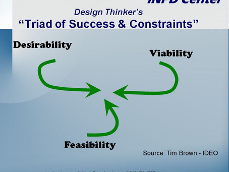 The Balancing Act Between Desirability, Feasibility and Viability Separates Winners from Losers
