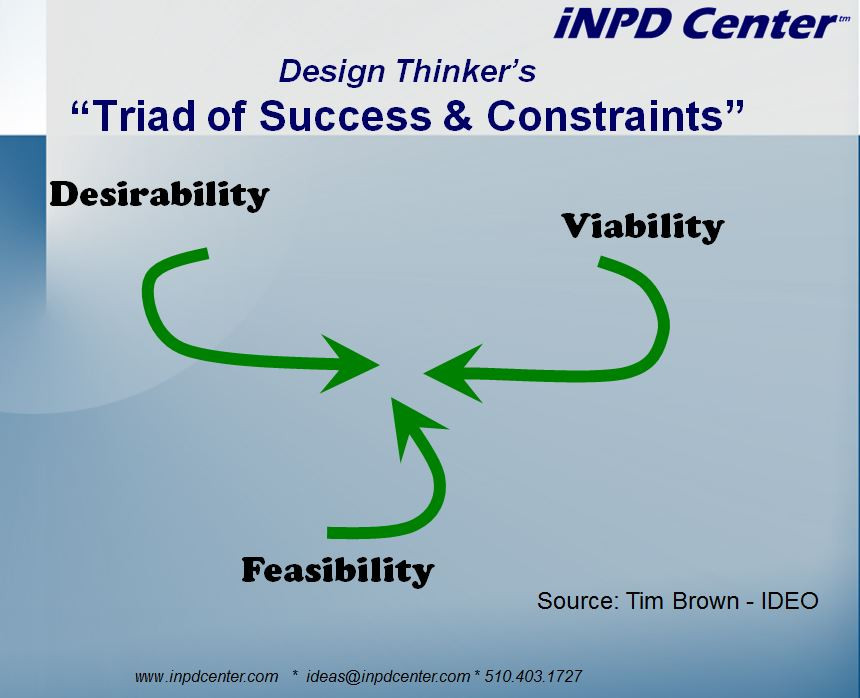 Triad_of_Success_and_Constraints