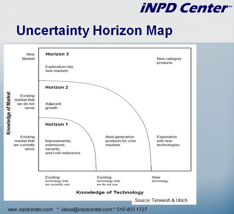 Uncertainty Horizon Map