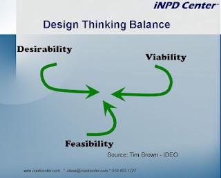 design_balance
