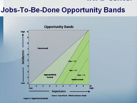 Using Opportunity Scores To Define and Create Differentiated Products Customers Want