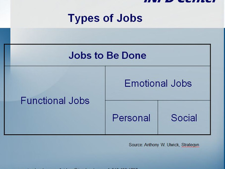 Create Compelling Customer Value Propositions By Understanding Important Jobs People Want To Get Don