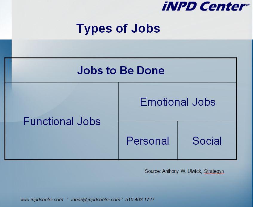 job_types