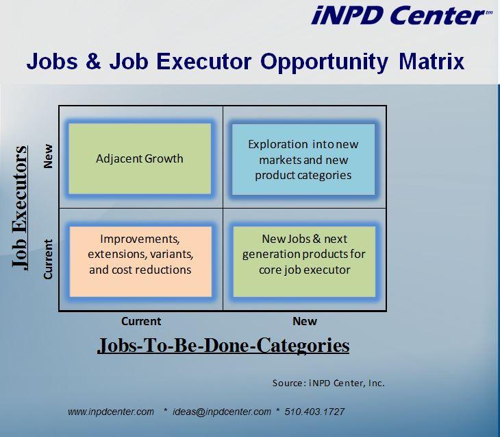 job_job-executor_Matrix