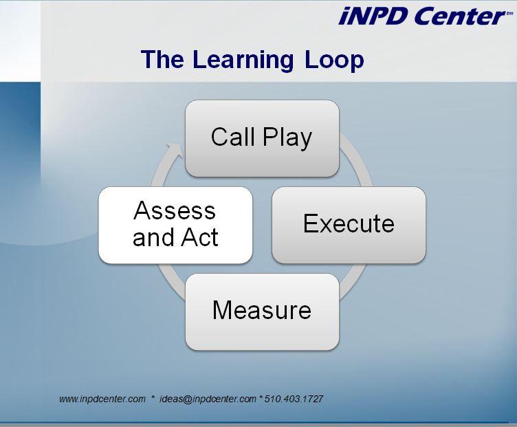 Call_play_Execute_loop