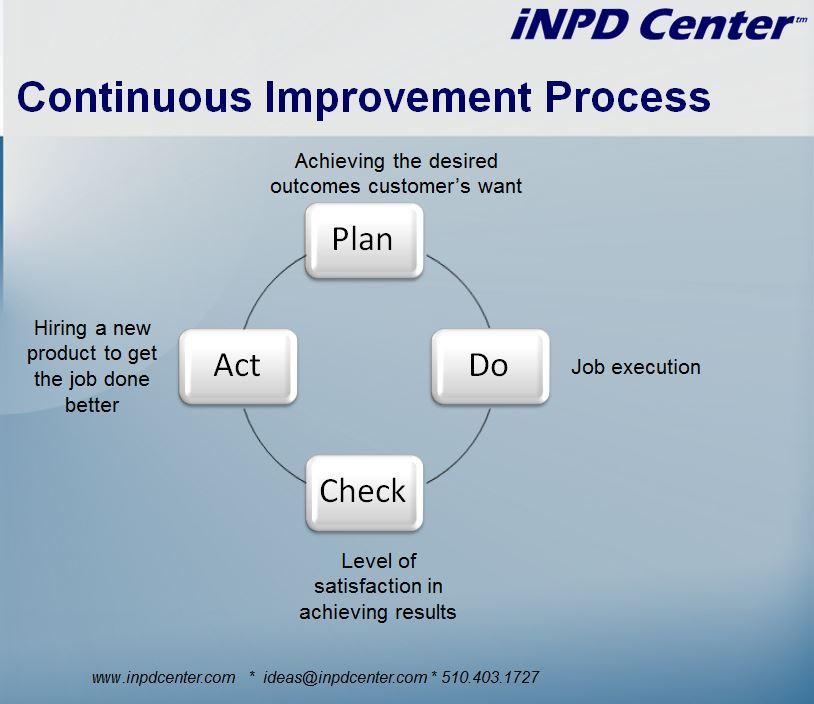 Using PDCA to define job process steps
