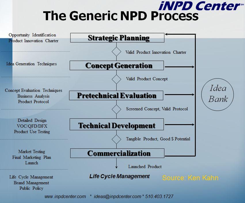 Generic NPD Process