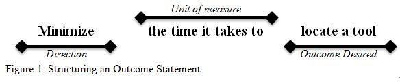 outcome_statement