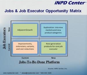 Jobs and Job-Executor Opportunity Matrix