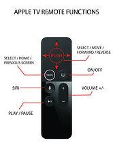 Apple_Remote-01.jpg
