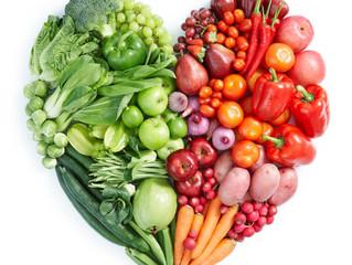 כמה עולה לנו סל מזון בריא ?