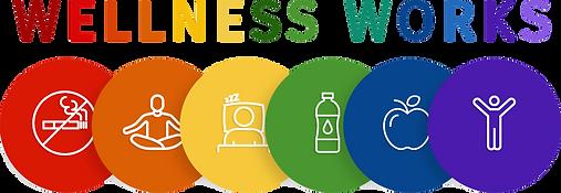 Wellness Works Logo 2021 REV.png