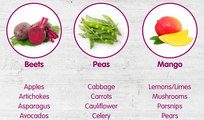 What's fresh to eat for April?