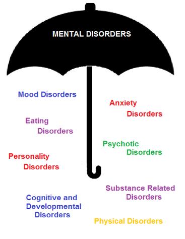 mental_disorders.png