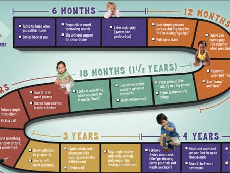 Developmental Delay & Milestones
