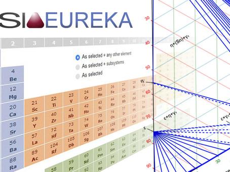 Webinar: Materials Constitution Data in MSI Eureka – Fundamentals for Efficient R&D
