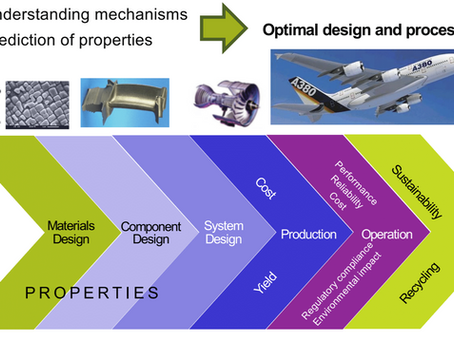 Dr. Wimmer Presents at MIT: The Industrial Value of Computational Materials Science