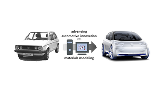 Advancing Automotive Innovation with Materials Modeling