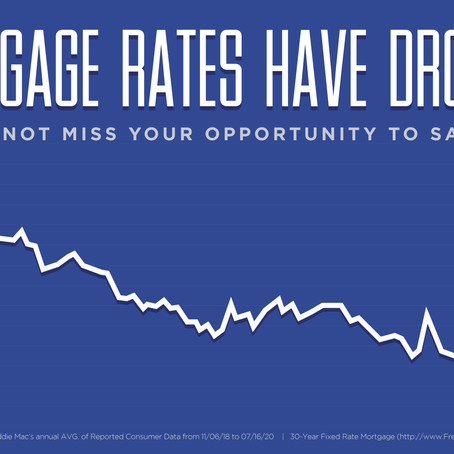 Revisiting History as Mortgage Rates Drop to Record Lows
