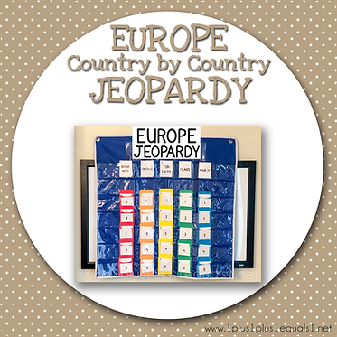 EUROPE Country by Country Jeopardy