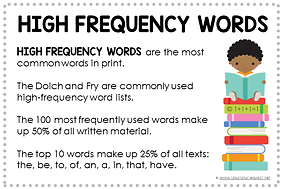What are High Frequency Words.png