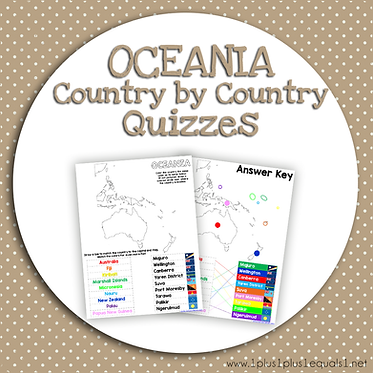 Oceania Country by Country QUIZZES