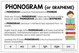 What is a Phonogram.png