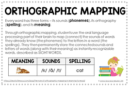 What is Orthographic Mapping.png