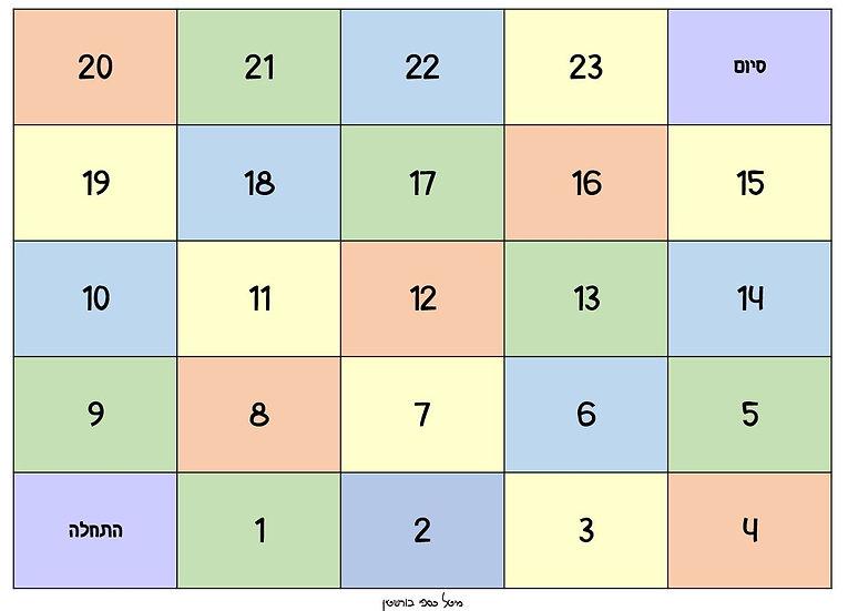 שבלונת משחק עד 20 - קובץ דיגיטלי
