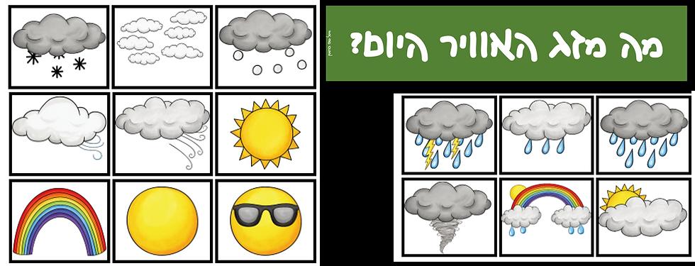 מה מזג האוויר היום? קובץ דיגיטלי