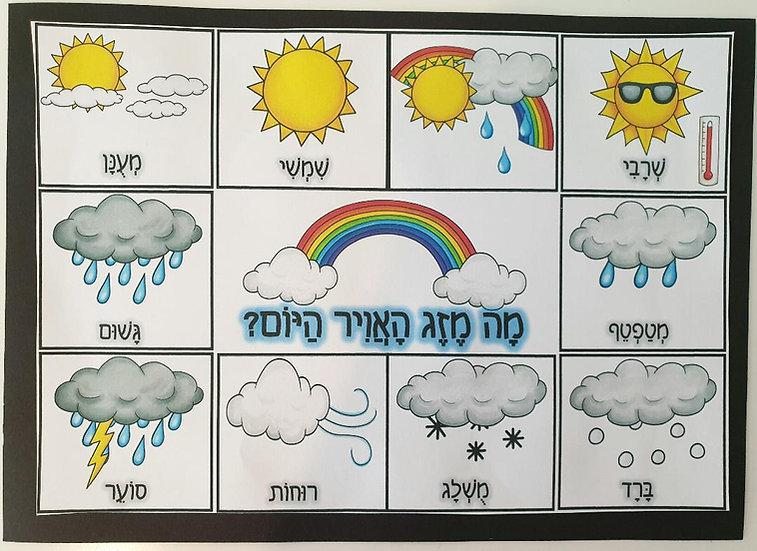 לוח מזג אוויר - קובץ דיגיטלי