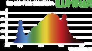 iLi6-LED-Spectrum-White.png