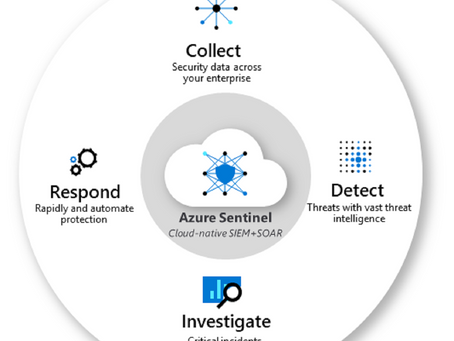Azure Sentinel – the Smart SIEM SOAR Solution